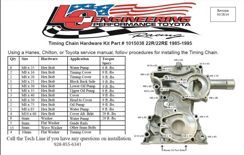 Torque Specs For Toyota 22re Autos Post
